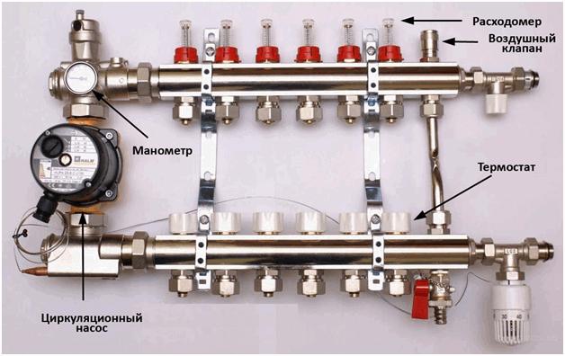 Насосно-смесительные узлы